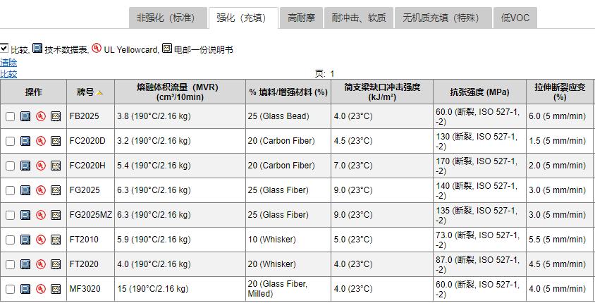 Iupital日本三菱POM型号大全