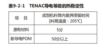 TENAC特殊导电等级EF850、TFC84、TFC77介绍