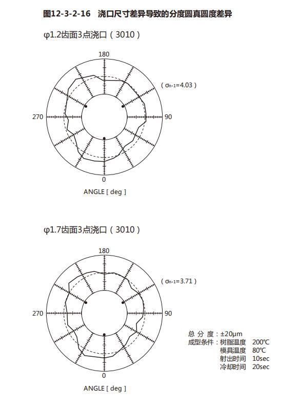 旭化成株式会社POM多少钱一吨
