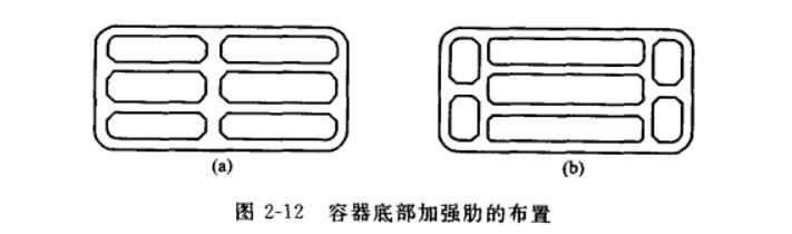 加强肋的设计要求(加强肋的作用和设计原则)