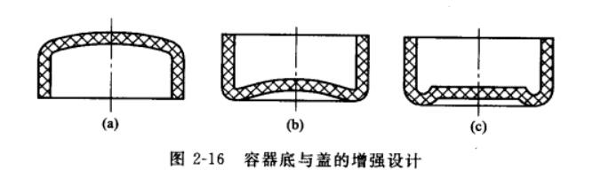 圆弧过渡设计(支承面及侧壁边缘防变形设计)