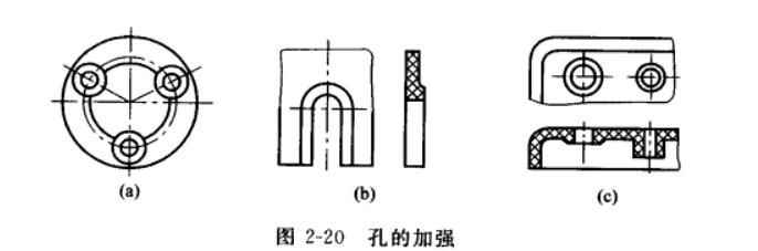 热塑性塑料注塑制品孔的设计